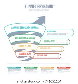 Funnel Spiral Hierarchy Pyramid In 4 colors and 4 steps with description below it and next to it