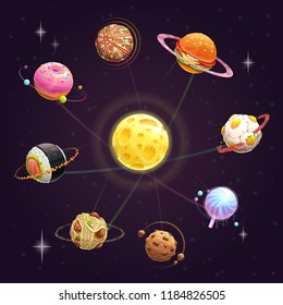 Funny cartoon creative yummy solar system. Fast food planets set. Vector unusual space illustration.
