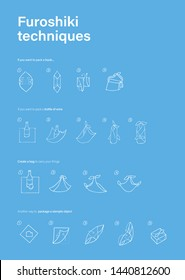 Furoshiki infographic. Packaging techniques. Illustration with blue background. Japan Art EPS10