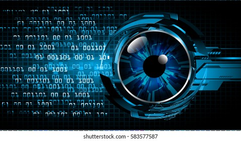 future technology, blue eye cyber security concept background, abstract hi speed digital internet.motion move blur. pixel . vector. eyeball