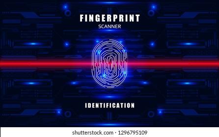 Futuristic Fingerprint Scanner Identification Protection Dashboard. HUD UI Element Technology Background Authorization System Illustration