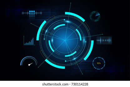 Futuristic HUD sci fi innovation concept technology background