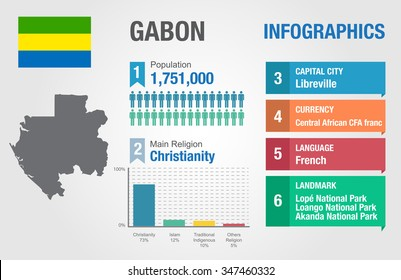 Gabon infographics, statistical data, Gabon information, vector illustration, Infographic template, country information