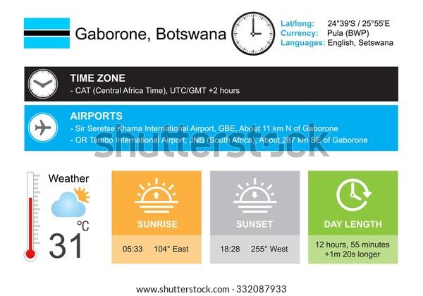 internațional dating botswana