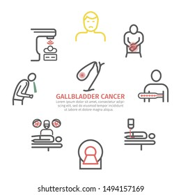 Gallbladder Cancer banner. Symptoms, Treatment. Line icons set. Vector signs for web graphics.