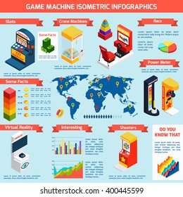 Game slot machines isometric infographic banner with world distribution statistics and interesting facts abstract vector illustration