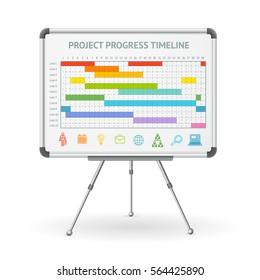Gantt Progress Line and Flip Chart White Board. Vector illustration