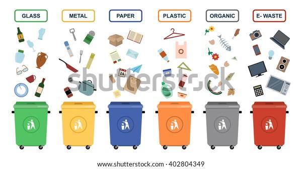sortering av sopor