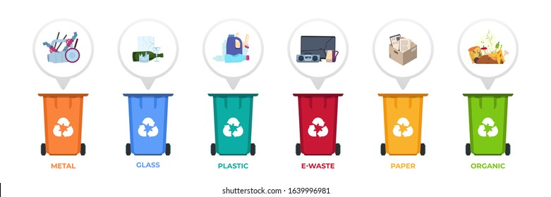 Garbage recycle. Containers with sorted waste, infographic with disposal separation, plastic paper metal organic and toxic disposal. Vector set collection illustration poser sanitary segregate garbage