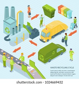 Garbage recycling cycle on blue background from trash bins till waste processing plant isometric vector illustration