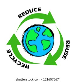 garbage reduce reuse recycle. solid waste management concept.