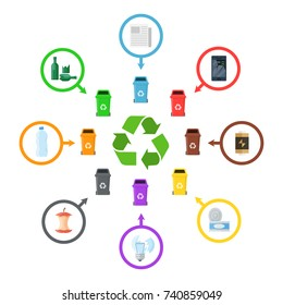 Garbage segregation icons. Waste sorting, separated into different elements, color code garbage segregation system. Vector flat style cartoon illustration isolated on white background