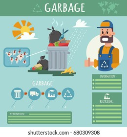 Garbage vector flat style infographics with a dustman and icons with a truck, plant and tank. Cartoon illustration of recycling and waste disposal.