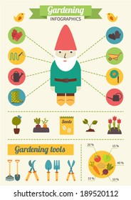 Gardening infographics, vegetable garden, garden tools. Flat design vector icons set.
