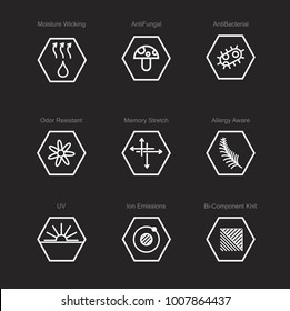 Garments fabric technology and properties vector icon set. Moisture Wicking, Anti Fungal, Anti Bacterial, Ion Emissions, Allergy Aware, Memory Stretch, Odor Resistant, UV Resistant