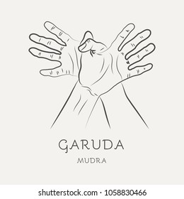 Garuda mudra - gesture in yoga fingers. Symbol in Buddhism or Hinduism concept. Yoga technique for meditation. Promote physical and mental health. Vector illustration