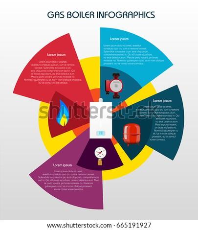 Gas Boiler Infographics Components Wallmounted Boiler Stock Vector ...
