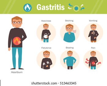 Gastritis. Heartburn, heaviness, belching, nausea, flatulence, bloating, pain. Infographics. Vector. Cartoon character. Isolated. Flat. Symptoms, causes.