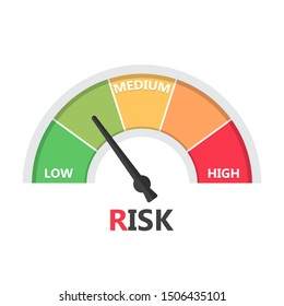 Gauge meter element with risk level in a flat design