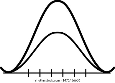 Gaussian distribution mathematical curve icon in outline style. Coloring template for modification and customizing  according to a specific task .