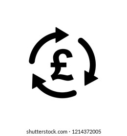 GBP Symbol circled by three arrows, Money flow, Exchange, Circulation, Vector illustration