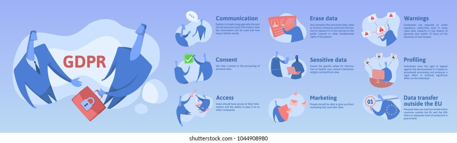 GDPR concept, illustration. General Data Protection Regulation. The protection of personal data, checklist infographics. Vector, isolated on white background.