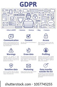 GDPR concept illustration. General Data Protection Regulation. The protection of personal data. Vector design template of website header, banner or poster.