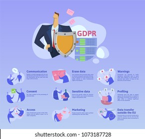 GDPR concept, illustration. General Data Protection Regulation. The protection of personal data, checklist infographics. , isolated on white background.