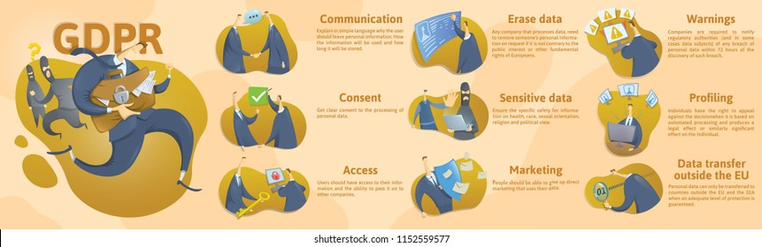 GDPR summary, concept vector illustration. General Data Protection Regulation. The protection of personal data, checklist infographics.