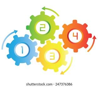 gear diagram, process chart