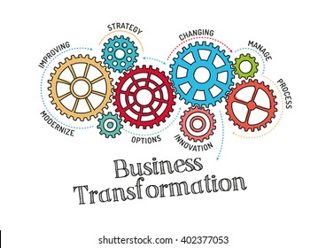 Gears and Business Transformation Mechanism