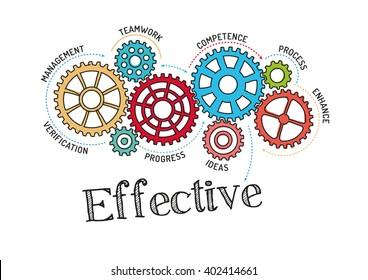 Gears and Effective Mechanism