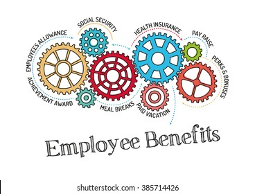 Gears and Employee Benefits Mechanism