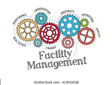 Gears and Facility Management Mechanism