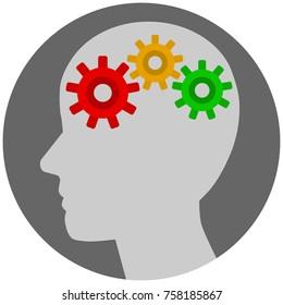 gears in the head