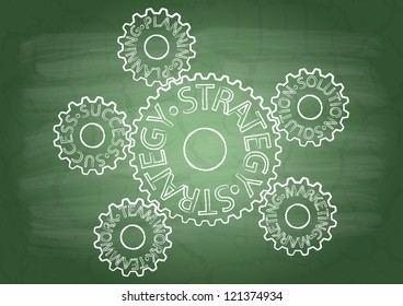 Gears with inscriptions on a school blackboard