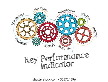 Gears and KPI Key Performance Ind�±cator Mechanism