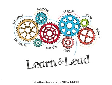 Gears and Learn and Lead Mechanism