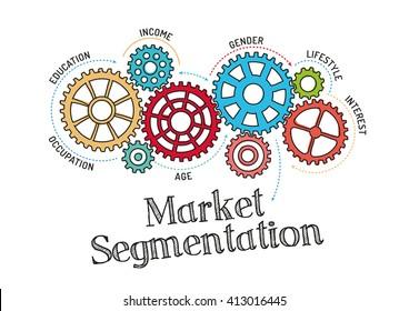 Gears and Market Segmentation Mechanism