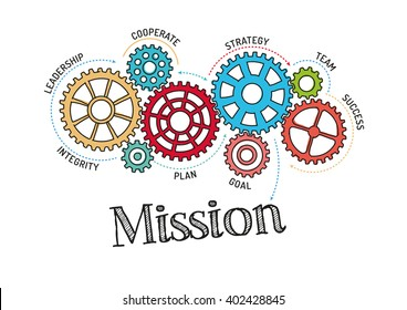 Gears and Mission Mechanism