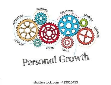 Gears and Personal Growth Mechanism