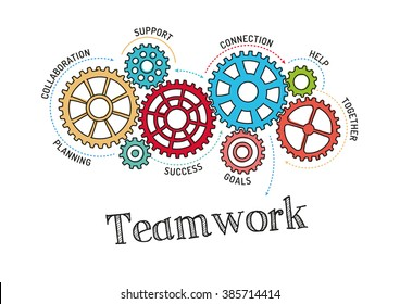 Gears and Teamwork Mechanism