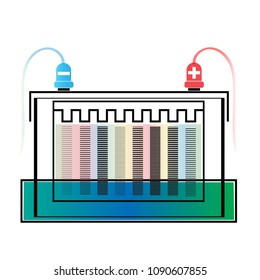 Gel electrophoresis of nucleic acids concept. Nucleic acid electrophoresis  equipment for DNA research