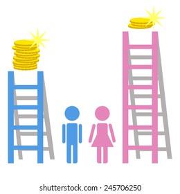 Gender employment discrimination, concept, vector illustration