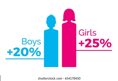 Gender graphs, pink female and blue male, vector illustration