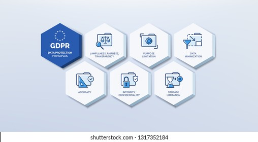 General data protection regulation (GDPR) icons set: data safety principles