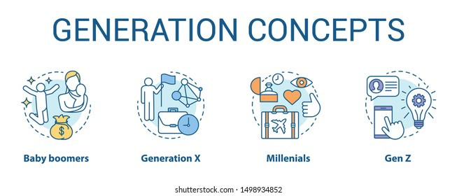 Generation concept icons set. Age groups idea thin line illustrations. Baby boomers. Gen Z and millennials. Generation X. Peer groups. Vector isolated outline drawings. Editable stroke