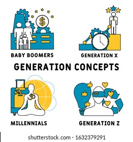 Generation concept icons set. Age groups idea thin line illustrations. Baby boomers. Gen Z and millennials. Generation X. Peer groups. Vector isolated outline drawings.