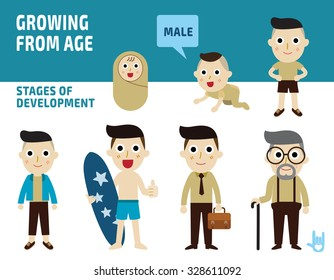 generation of man from infants to seniors.all age categories.isolated on white and blue background.design illustration.
