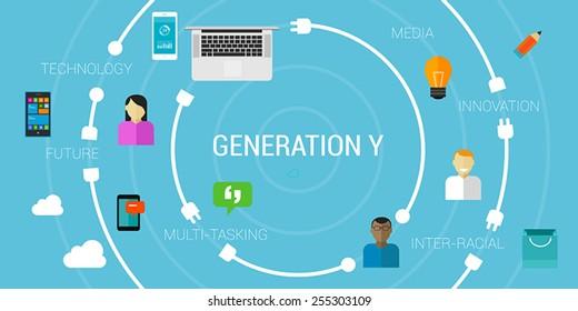 Generation Y or smartphone generation or millennials